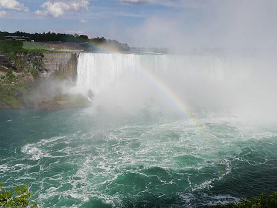 A Quick Guide To Niagara Falls Canada Flight Centre Uk